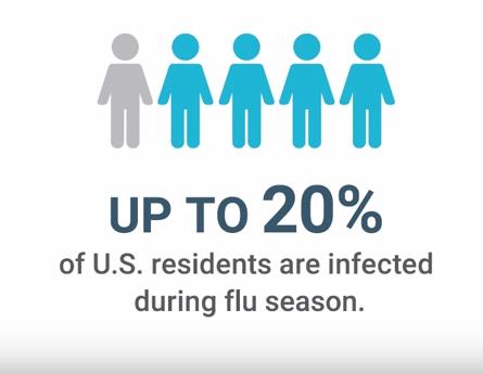 Zapobieganie grypie: Dlaczego tradycyjne metody nie są wystarczające?