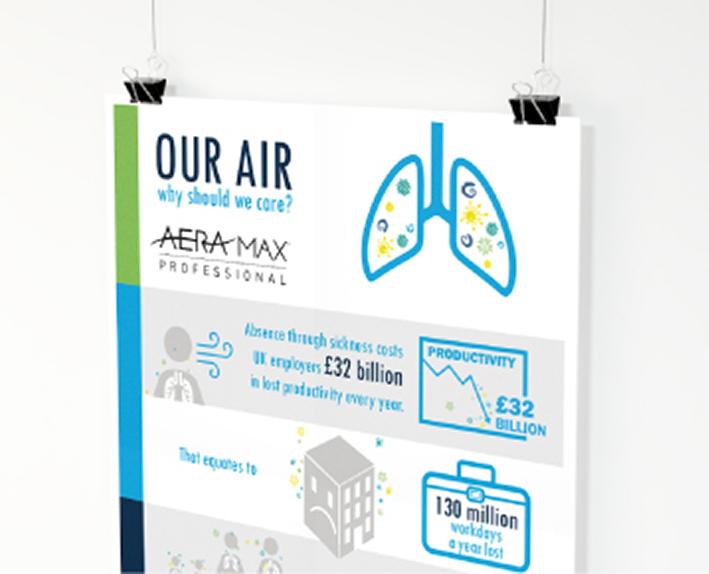 Rapport om klimatsmart rengöring