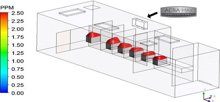 CFD (számítógépes áramlásszimulációs vizsgálat) – utána