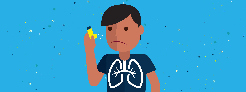 Allergier, astma och AeraMax.