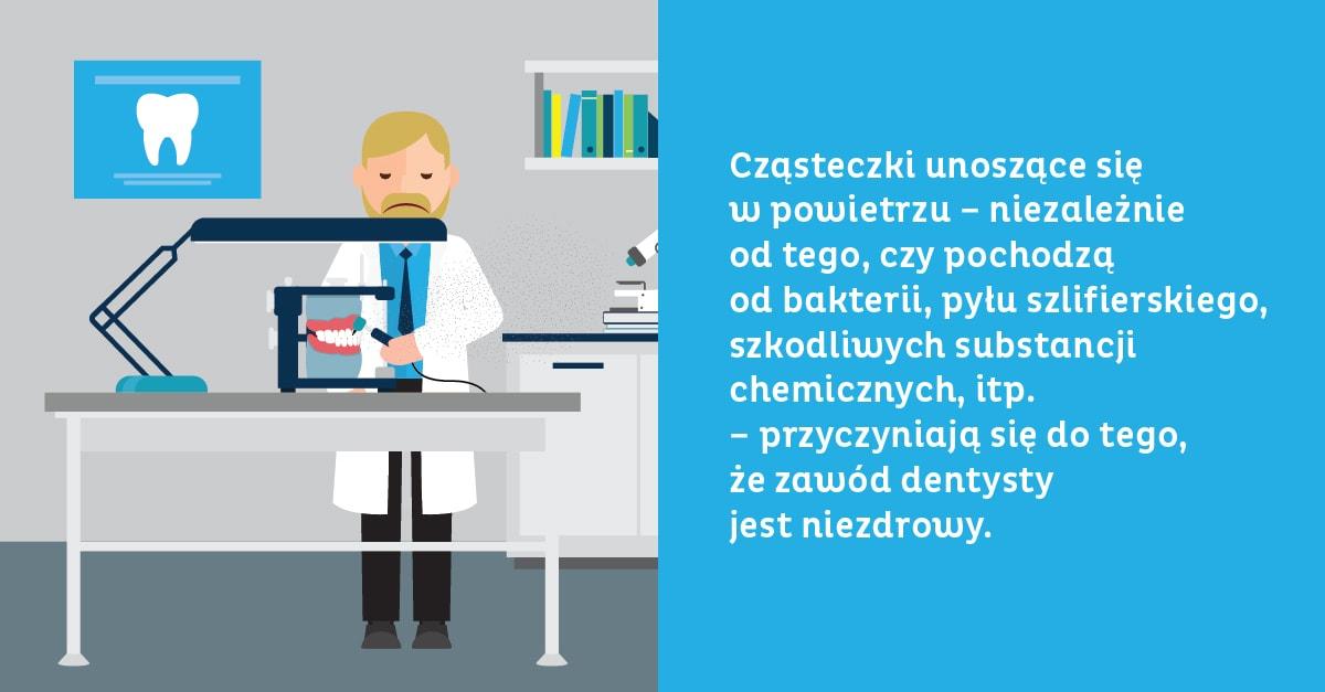 Cząsteczki unoszące się w powietrzu – niezależnie od tego, czy pochodzą od bakterii, pyłu szlifierskiego, szkodliwych substancji chemicznych, itp. – przyczyniają się do tego, że zawód dentysty jest niezdrowy.